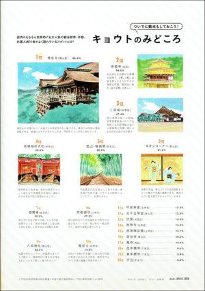 オズマガジン meet JAPAN Vol.2繋がる京都